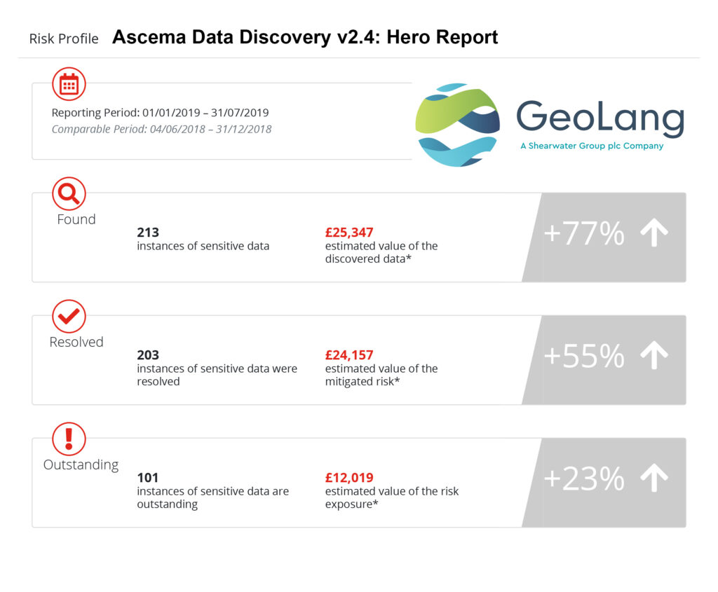 geolang-data-discovery-hero-report
